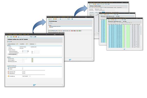 Initialer Aufbau der LAZ RT-Tabelle